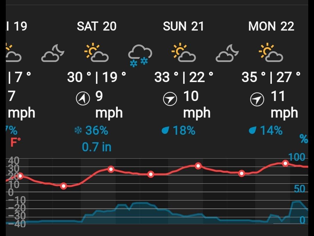 kevin_kayak-okay-i-think-warm-weather-is-around-the-corner-%f0%9f%a4%9e-https-t-co-k4qstcwrzc